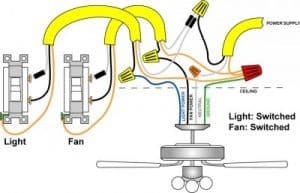 Ceiling Fan Circuit